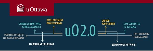 Link to uO2.0 program website