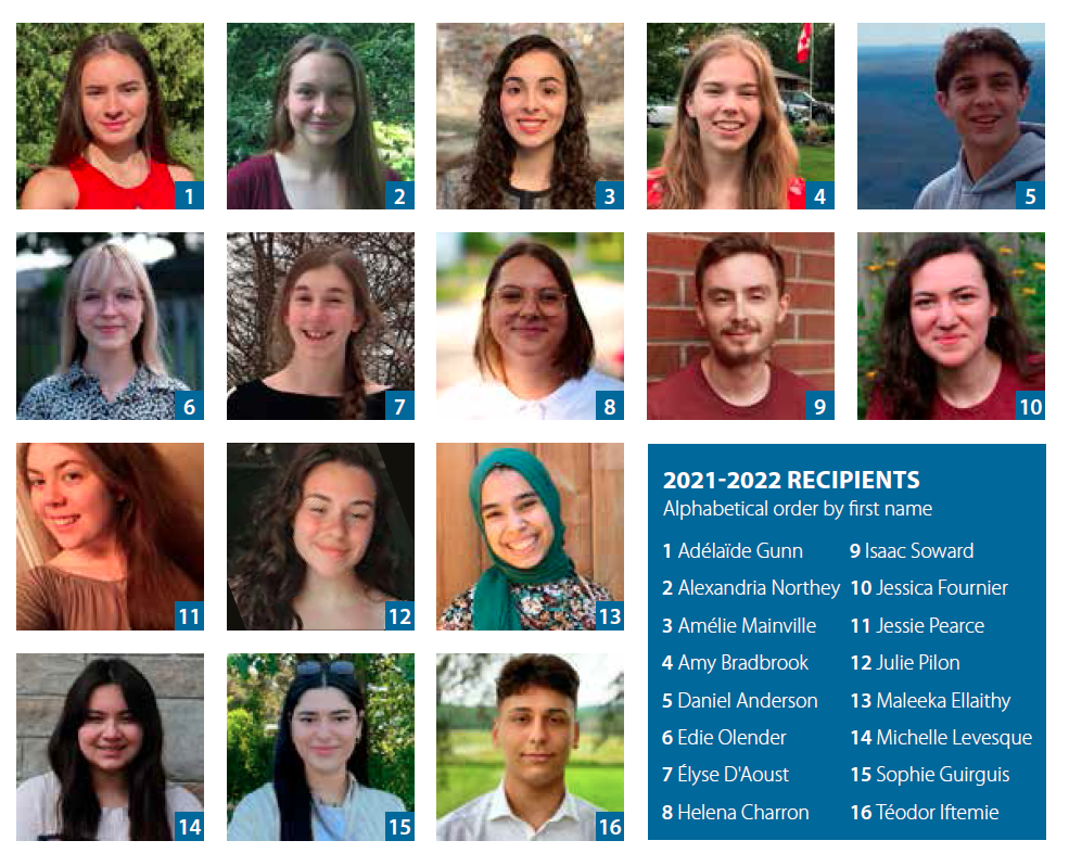 Photo collage of the 16 recipients of the 2021-2022 Undergraduate Research Scholarships